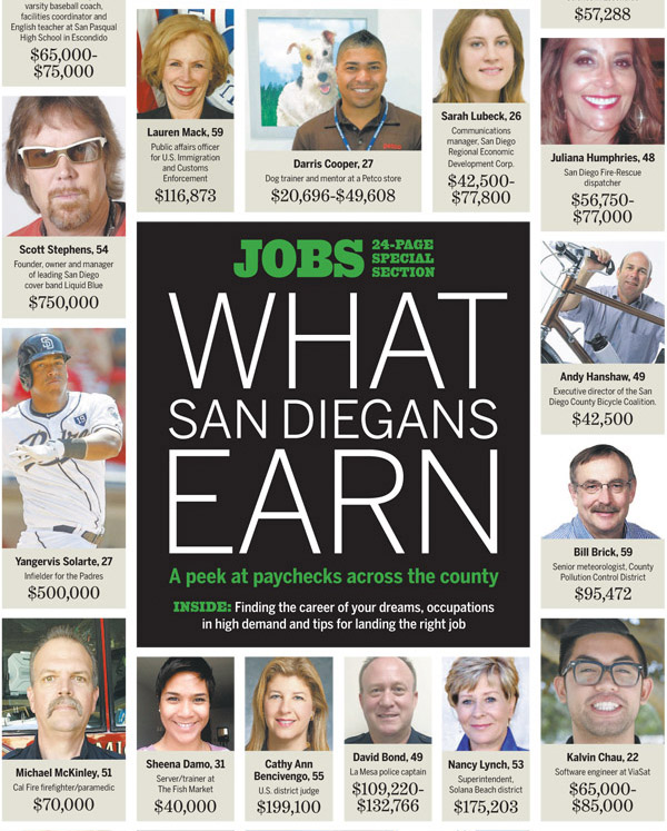 Cover Jobs - San Diego Union-Tribune